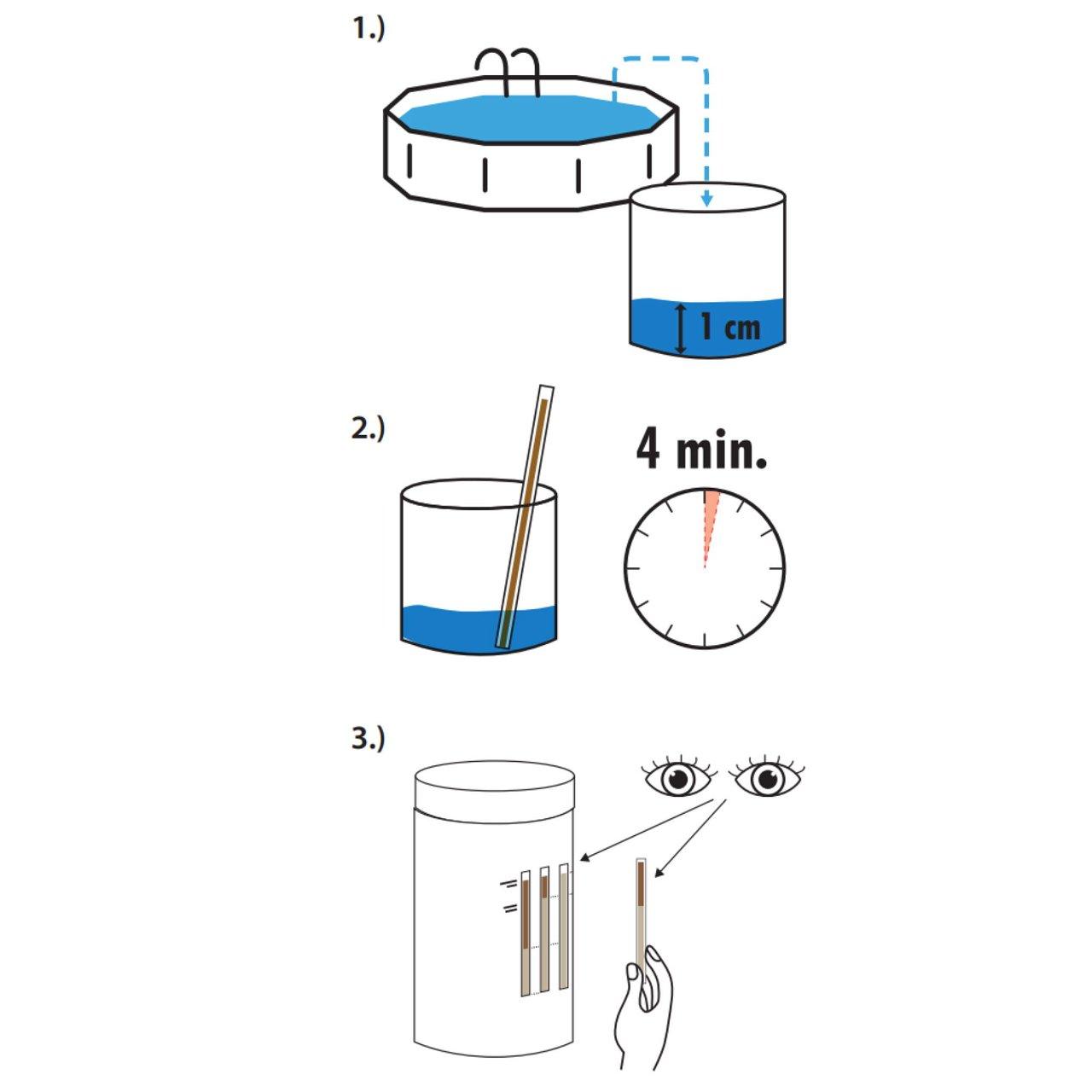 Wasserteststreifen zur Messung von Salz (NaCL) im Blister Summer Fun